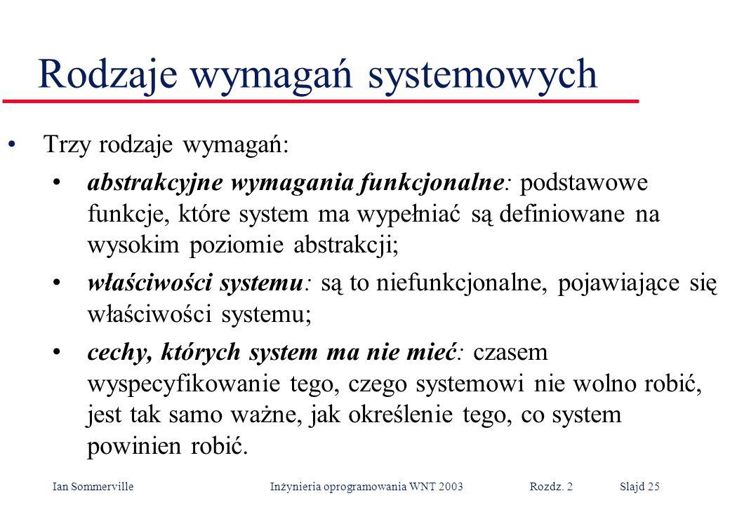 Ian Sommerville Inżynieria oprogramowania WNT 2003 Rozdz. 2Slajd 25 Rodzaje wymagań systemowych Trzy rodzaje wymagań: abstrakcyjne wymagania funkcjona