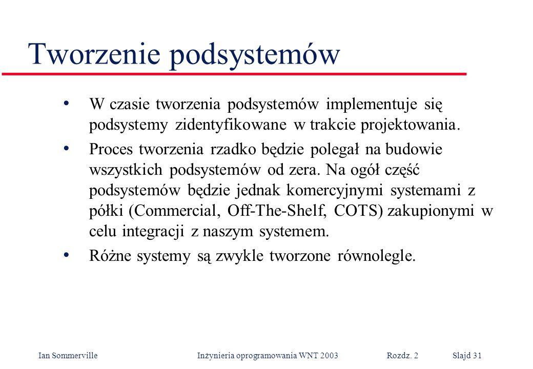 Ian Sommerville Inżynieria oprogramowania WNT 2003 Rozdz. 2Slajd 31 Tworzenie podsystemów W czasie tworzenia podsystemów implementuje się podsystemy z