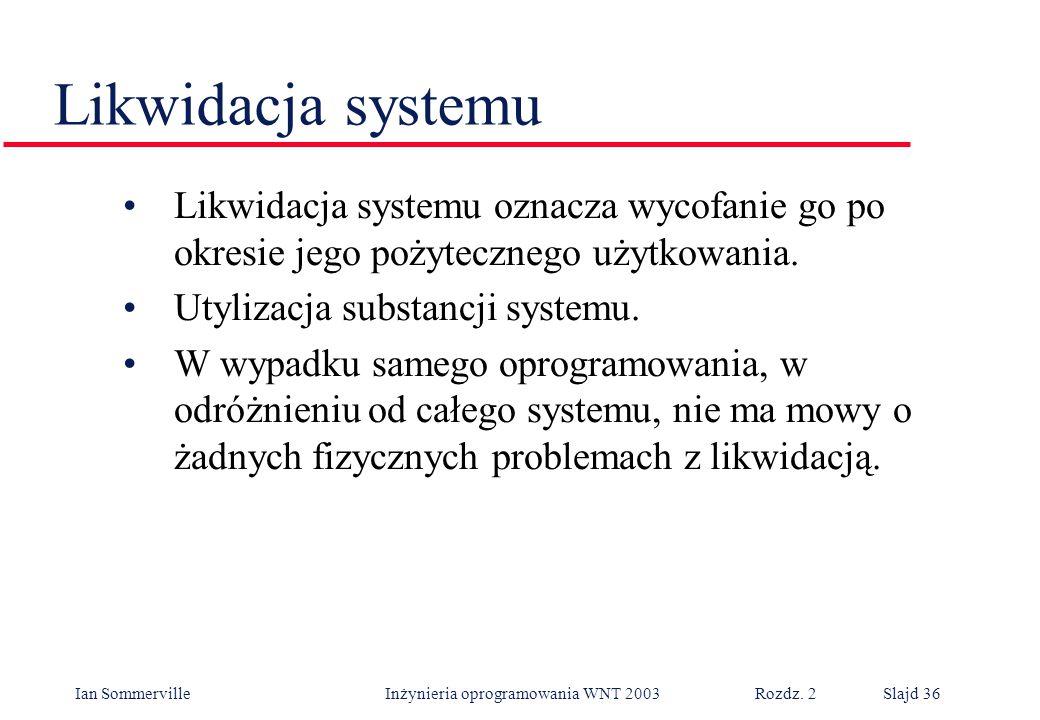 Ian Sommerville Inżynieria oprogramowania WNT 2003 Rozdz. 2Slajd 36 Likwidacja systemu Likwidacja systemu oznacza wycofanie go po okresie jego pożytec