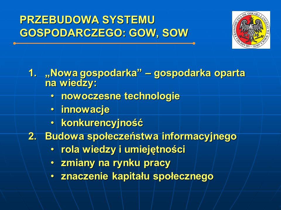 """PRZEBUDOWA SYSTEMU GOSPODARCZEGO: GOW, SOW 1.""""Nowa gospodarka"""" – gospodarka oparta na wiedzy: nowoczesne technologienowoczesne technologie innowacjein"""