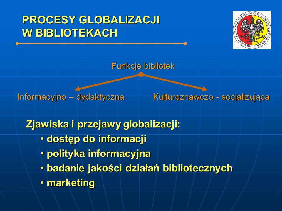 PROCESY GLOBALIZACJI W BIBLIOTEKACH Funkcje bibliotek Informacyjno – dydaktyczna Kulturoznawczo - socjalizująca Informacyjno – dydaktyczna Kulturoznawczo - socjalizująca Zjawiska i przejawy globalizacji: dostęp do informacji dostęp do informacji polityka informacyjna polityka informacyjna badanie jakości działań bibliotecznych badanie jakości działań bibliotecznych marketing marketing