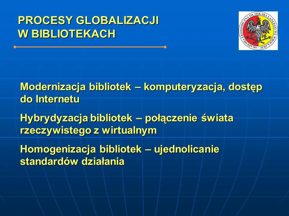 PROCESY GLOBALIZACJI W BIBLIOTEKACH Modernizacja bibliotek – komputeryzacja, dostęp do Internetu Hybrydyzacja bibliotek – połączenie świata rzeczywist