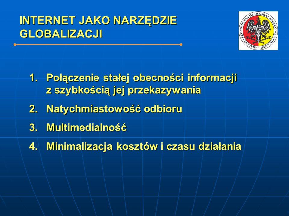 INTERNET JAKO NARZĘDZIE GLOBALIZACJI 1.Połączenie stałej obecności informacji z szybkością jej przekazywania 2.Natychmiastowość odbioru 3.Multimedialność 4.Minimalizacja kosztów i czasu działania