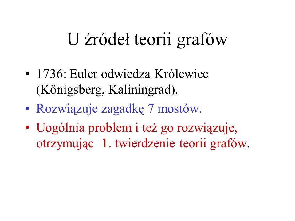 U źródeł teorii grafów 1736: Euler odwiedza Królewiec (Königsberg, Kaliningrad).