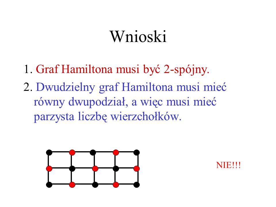 Wnioski 1.Graf Hamiltona musi być 2-spójny. 2.