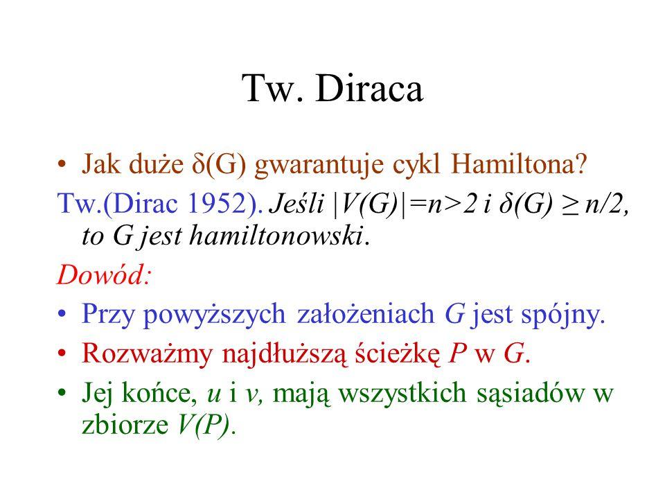 Tw. Diraca Jak duże δ(G) gwarantuje cykl Hamiltona.