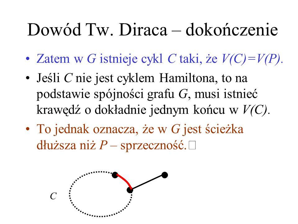 Dowód Tw. Diraca – dokończenie Zatem w G istnieje cykl C taki, że V(C)=V(P).