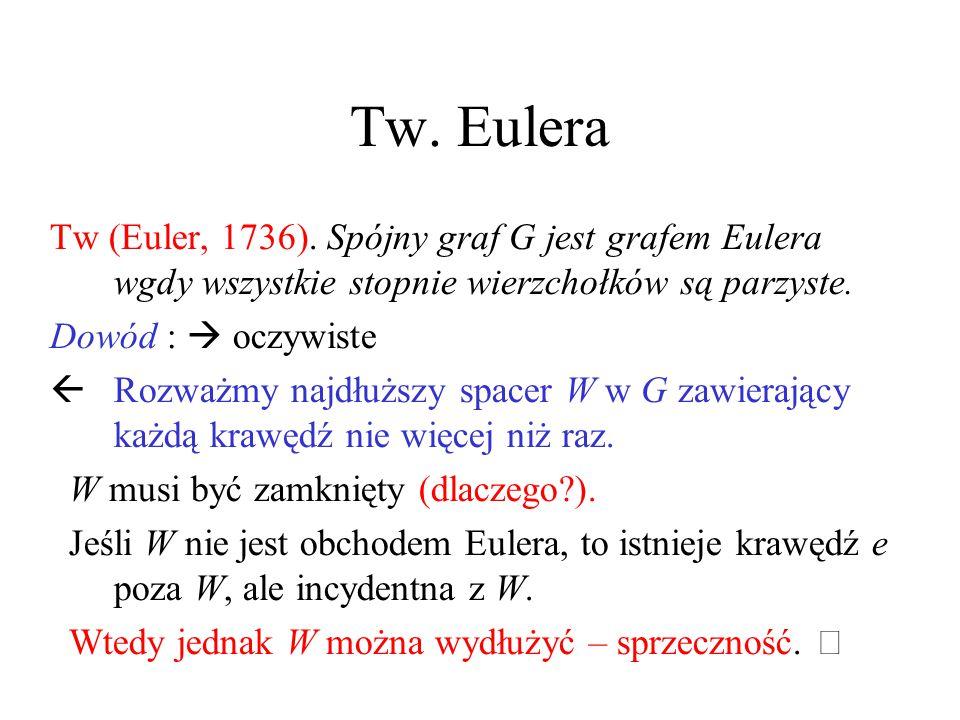 Tw. Eulera Tw (Euler, 1736).