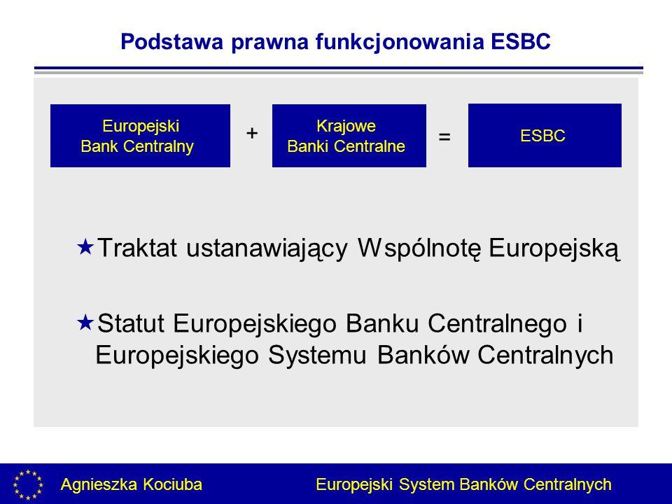 Agnieszka Kociuba Europejski System Banków Centralnych Podstawa prawna funkcjonowania ESBC  Traktat ustanawiający Wspólnotę Europejską  Statut Europejskiego Banku Centralnego i Europejskiego Systemu Banków Centralnych Europejski Bank Centralny Krajowe Banki Centralne + = ESBC