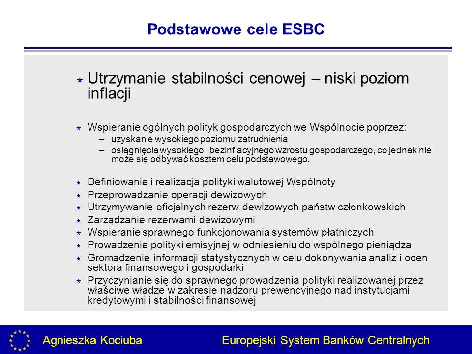 Agnieszka Kociuba Europejski System Banków Centralnych Podstawowe cele ESBC  Utrzymanie stabilności cenowej – niski poziom inflacji  Wspieranie ogólnych polityk gospodarczych we Wspólnocie poprzez: –uzyskanie wysokiego poziomu zatrudnienia –osiągnięcia wysokiego i bezinflacyjnego wzrostu gospodarczego, co jednak nie może się odbywać kosztem celu podstawowego.