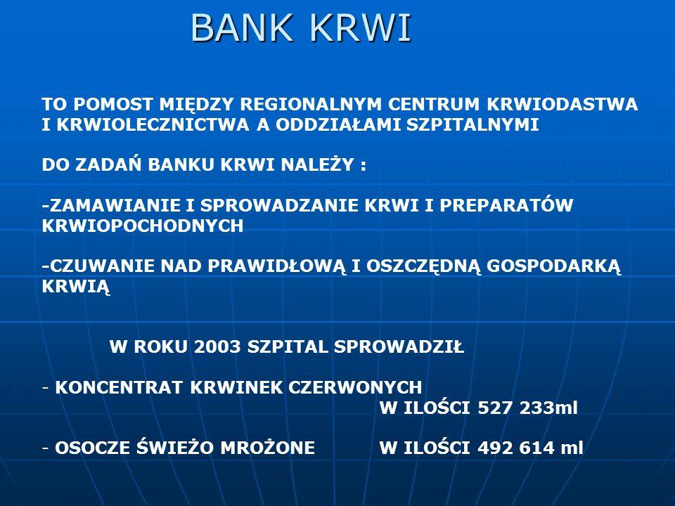 BANK KRWI TO POMOST MIĘDZY REGIONALNYM CENTRUM KRWIODASTWA I KRWIOLECZNICTWA A ODDZIAŁAMI SZPITALNYMI DO ZADAŃ BANKU KRWI NALEŻY : -ZAMAWIANIE I SPROW