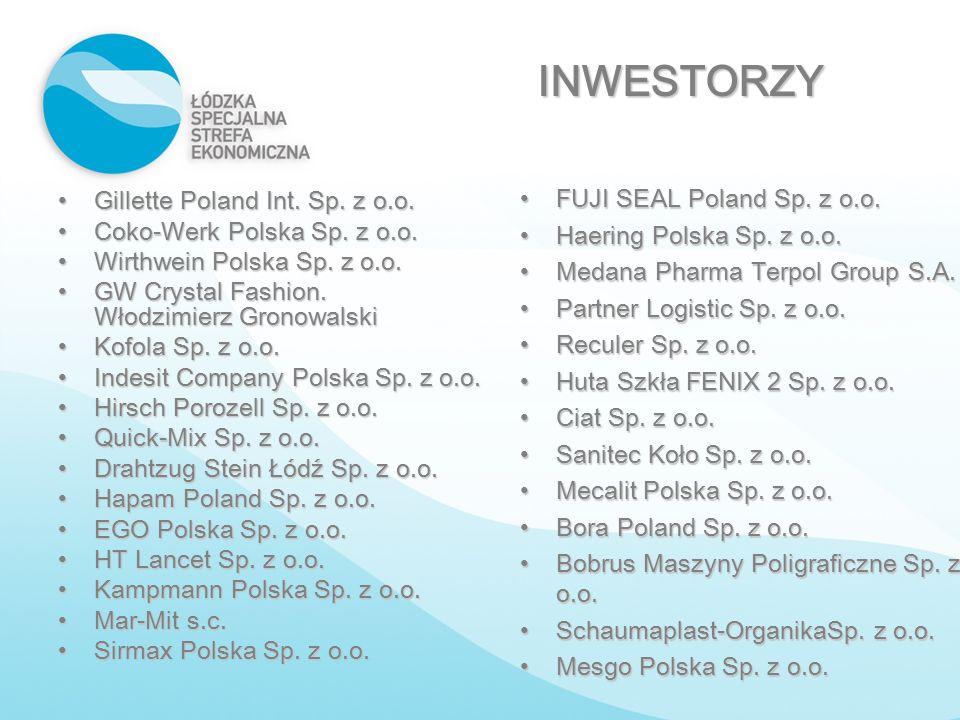 INWESTORZY Gillette Poland Int. Sp. z o.o.Gillette Poland Int. Sp. z o.o. Coko-Werk Polska Sp. z o.o.Coko-Werk Polska Sp. z o.o. Wirthwein Polska Sp.