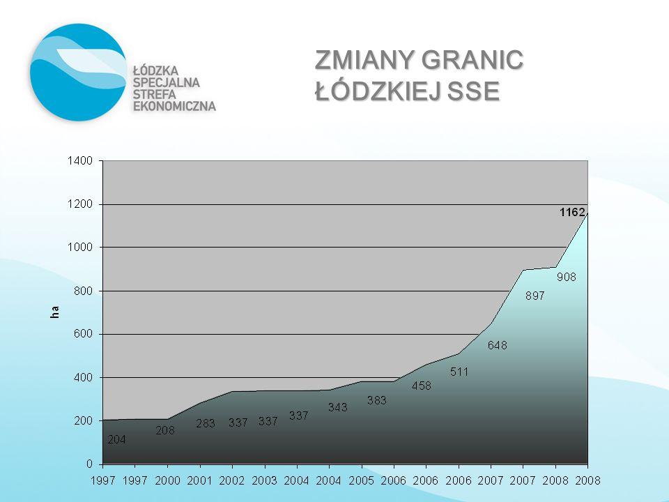 """RAPORT KPMG """"SPECJALNE STREFY EKONOMICZNE Najlepiej oc eniana przez inwestorów specjalna strefa ekonomiczna w Polsce*."""