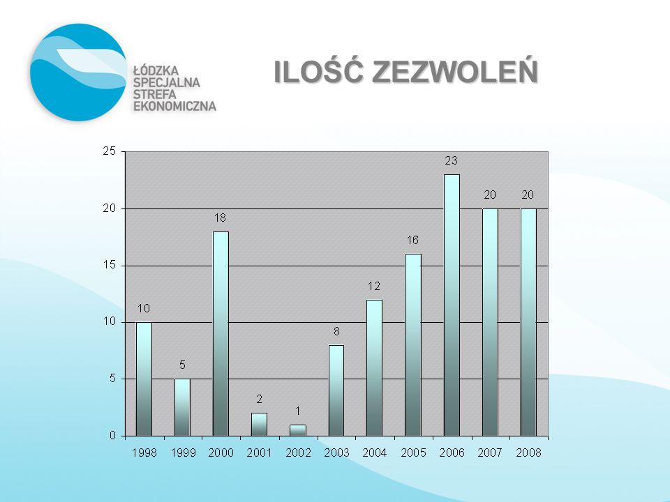 Realizacja społecznej odpowiedzialności biznesu jest jednym z priorytetów Łódzkiej SSE.