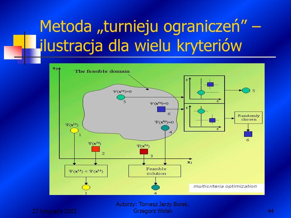 """27 listopada 2003 Autorzy: Tomasz Jerzy Borek, Grzegorz Wolak44 Metoda """"turnieju ograniczeń – ilustracja dla wielu kryteriów"""