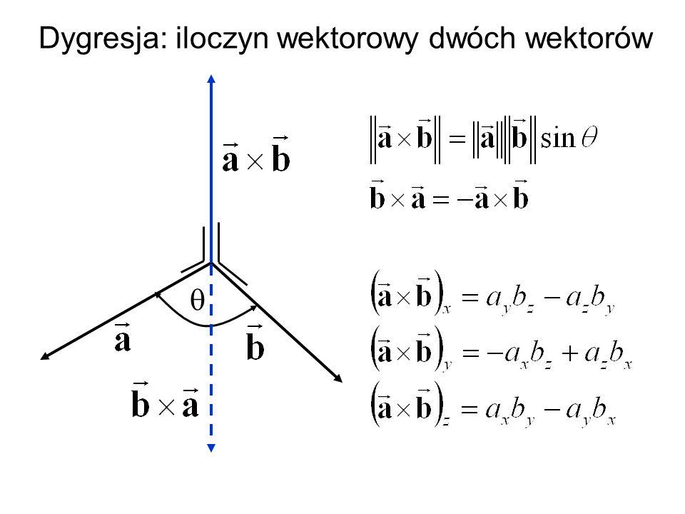 Dygresja: iloczyn wektorowy dwóch wektorów 
