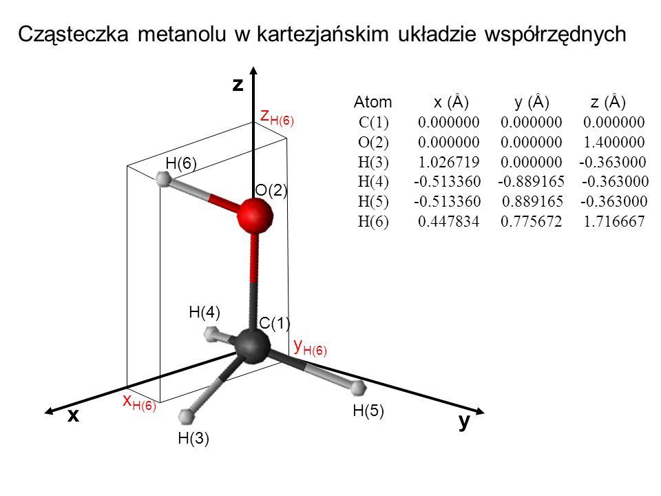 z x y x H(6) y H(6) Cząsteczka metanolu w kartezjańskim układzie współrzędnych Atom x (Å) y (Å) z (Å) C(1) 0.000000 0.000000 0.000000 O(2) 0.000000 0.000000 1.400000 H(3) 1.026719 0.000000 -0.363000 H(4) -0.513360 -0.889165 -0.363000 H(5) -0.513360 0.889165 -0.363000 H(6) 0.447834 0.775672 1.716667 z H(6) C(1) O(2) H(3) H(4) H(5) H(6)