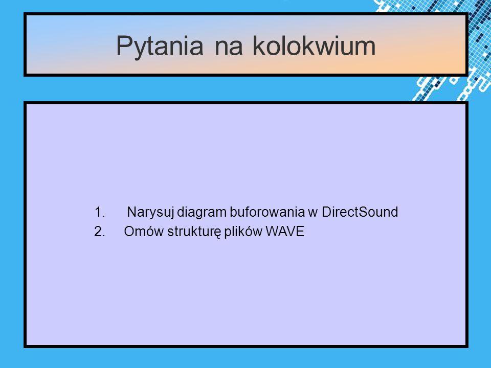 Powerpoint Templates Page 13 Pytania na kolokwium 1.Narysuj diagram buforowania w DirectSound 2.