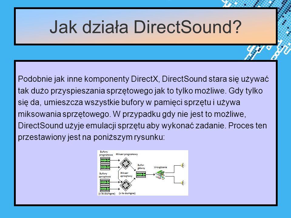Powerpoint Templates Page 6 Czym jest DirectMusic.