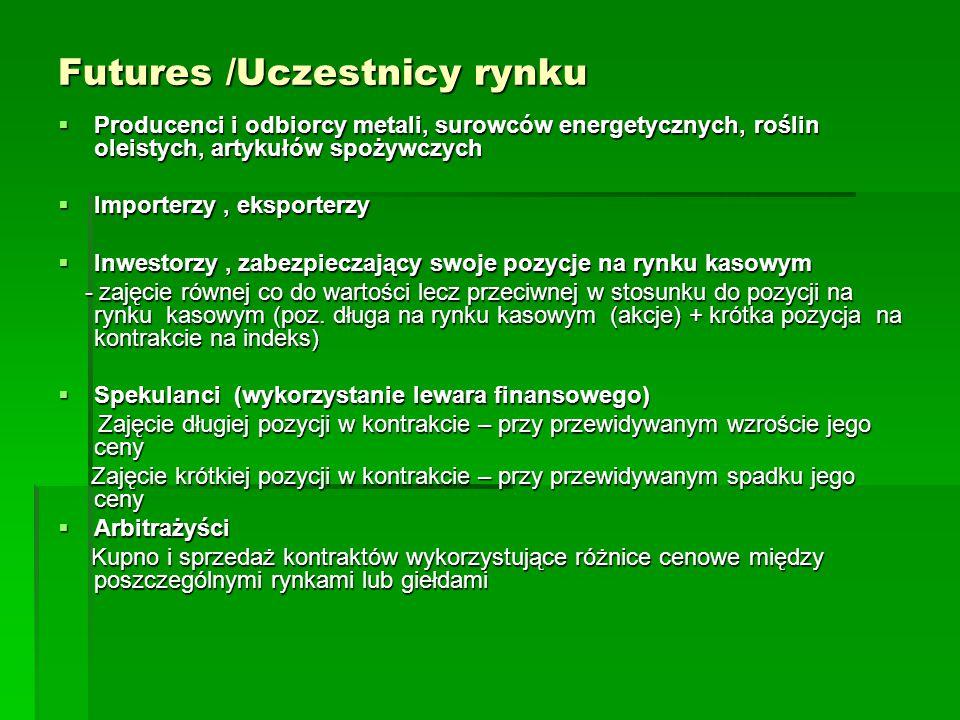 Futures /Uczestnicy rynku  Producenci i odbiorcy metali, surowców energetycznych, roślin oleistych, artykułów spożywczych  Importerzy, eksporterzy 