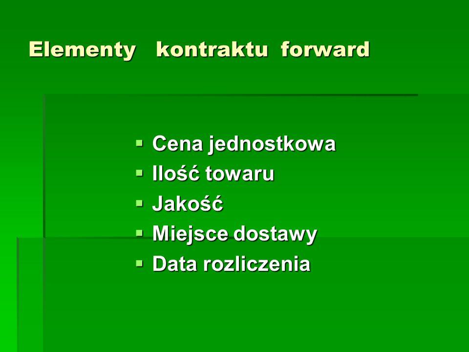 Elementy kontraktu forward  Cena jednostkowa  Ilość towaru  Jakość  Miejsce dostawy  Data rozliczenia