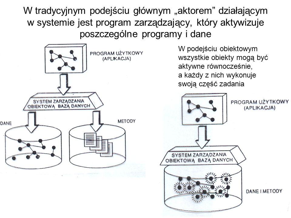 """W tradycyjnym podejściu głównym """"aktorem działającym w systemie jest program zarządzający, który aktywizuje poszczególne programy i dane W podejściu obiektowym wszystkie obiekty mogą być aktywne równocześnie, a każdy z nich wykonuje swoją część zadania"""