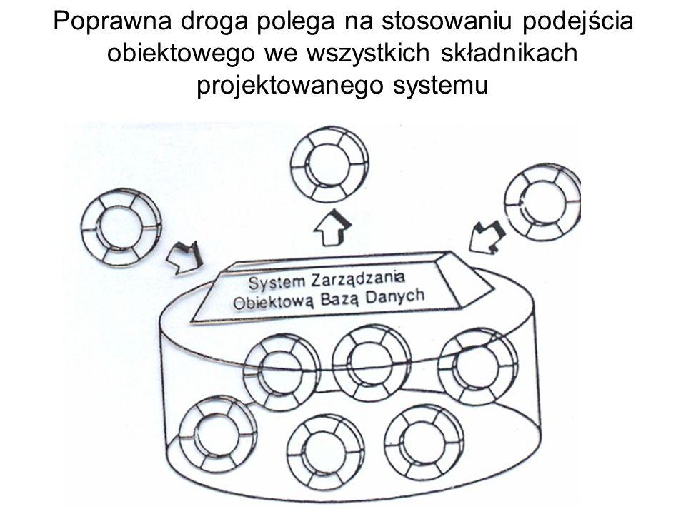 Poprawna droga polega na stosowaniu podejścia obiektowego we wszystkich składnikach projektowanego systemu