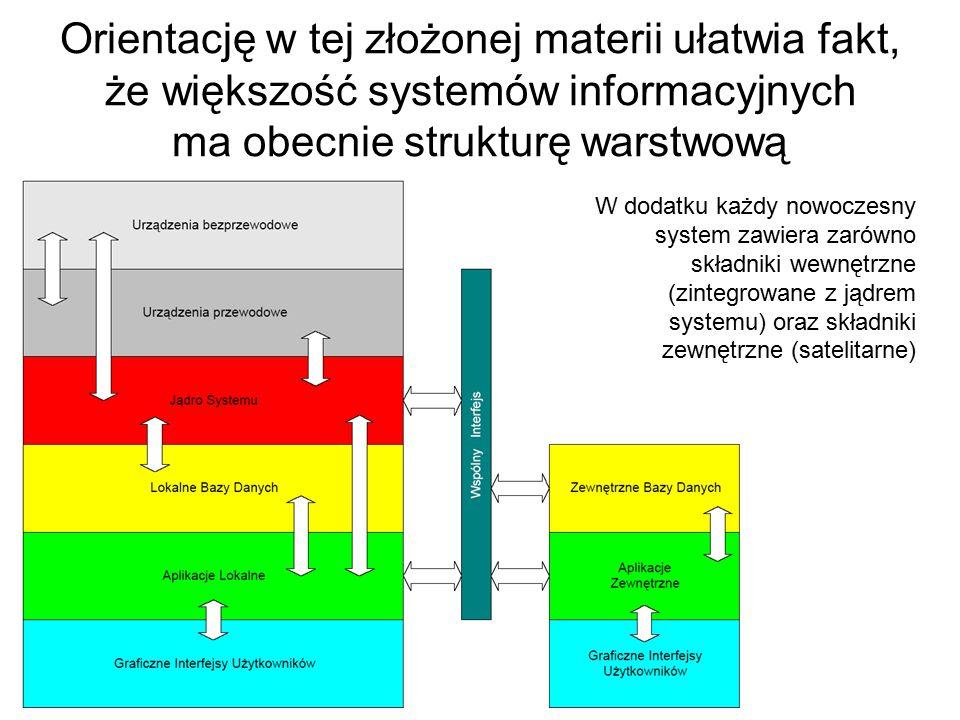 Orientację w tej złożonej materii ułatwia fakt, że większość systemów informacyjnych ma obecnie strukturę warstwową W dodatku każdy nowoczesny system zawiera zarówno składniki wewnętrzne (zintegrowane z jądrem systemu) oraz składniki zewnętrzne (satelitarne)