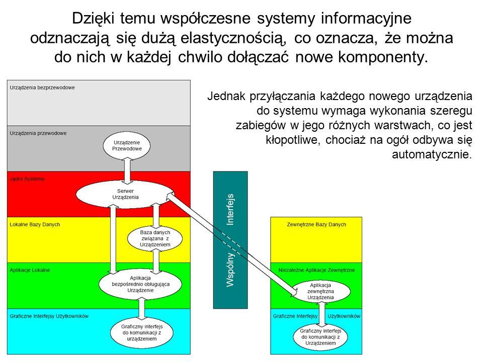 Dzięki temu współczesne systemy informacyjne odznaczają się dużą elastycznością, co oznacza, że można do nich w każdej chwilo dołączać nowe komponenty.