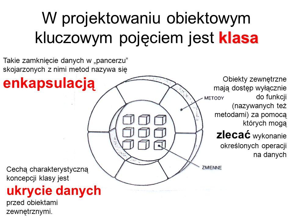 Z jednej klasy można też wygenerować dalsze klasy Klasy potomne dziedziczą część właściwości klasy macierzystej