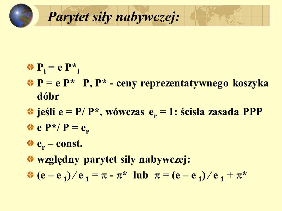 Parytet siły nabywczej: P i = e P* i P = e P*P, P* - ceny reprezentatywnego koszyka dóbr jeśli e = P/ P*, wówczas e r = 1: ścisła zasada PPP e P*/ P =