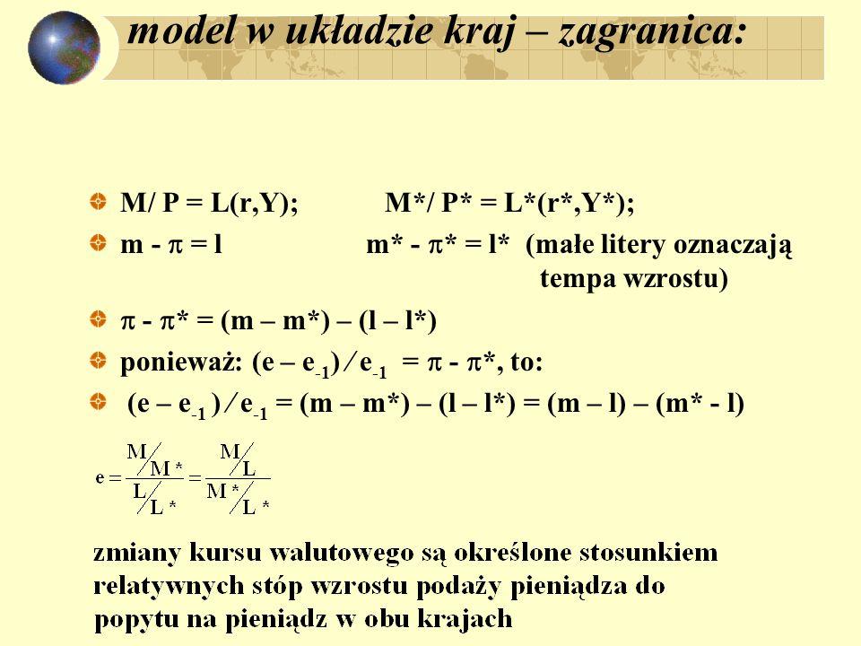 model w układzie kraj – zagranica: M/ P = L(r,Y); M*/ P* = L*(r*,Y*); m -  = l m* -  * = l* (małe litery oznaczają tempa wzrostu)  -  * = (m – m*)