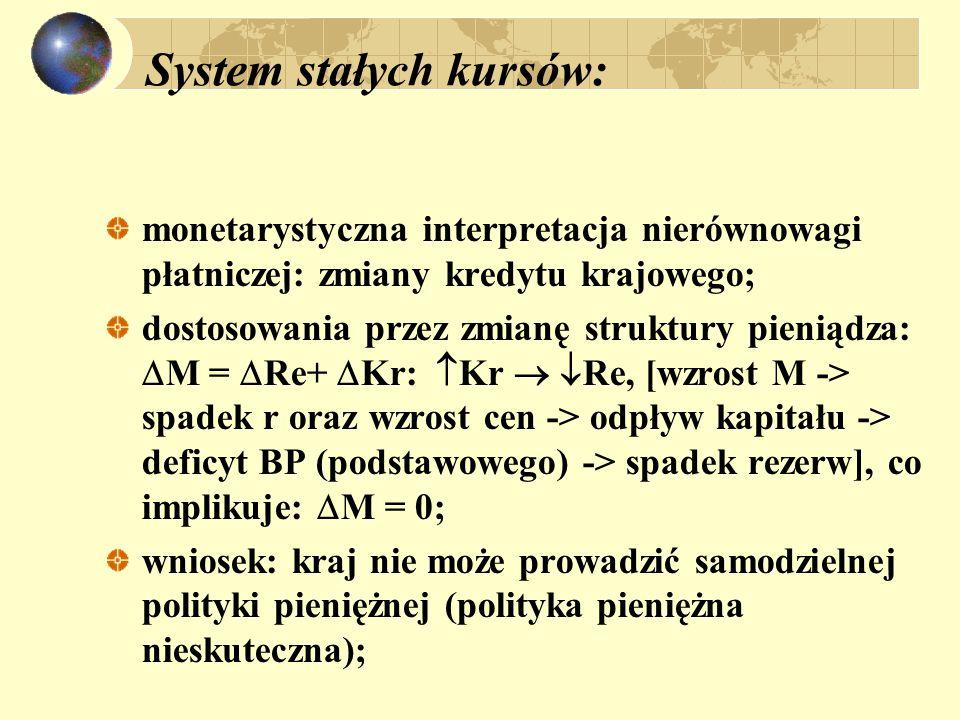 System stałych kursów: monetarystyczna interpretacja nierównowagi płatniczej: zmiany kredytu krajowego; dostosowania przez zmianę struktury pieniądza: