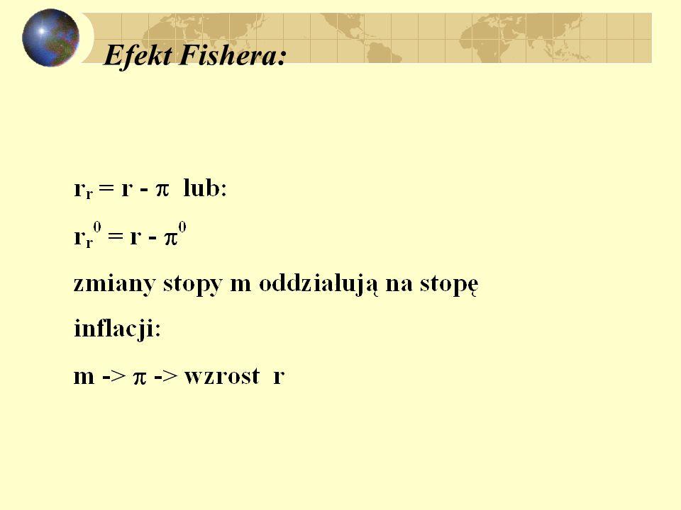 Efekt Fishera:
