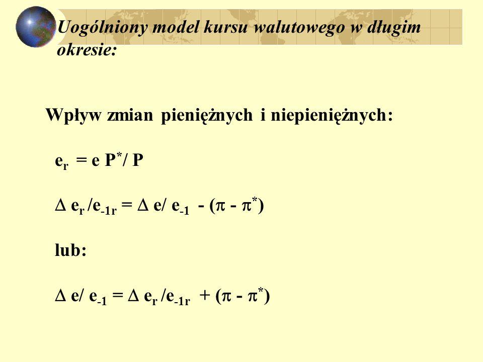 Uogólniony model kursu walutowego w długim okresie: Wpływ zmian pieniężnych i niepieniężnych: e r = e P * / P  e r /e -1r =  e/ e -1 - (  -  * ) l