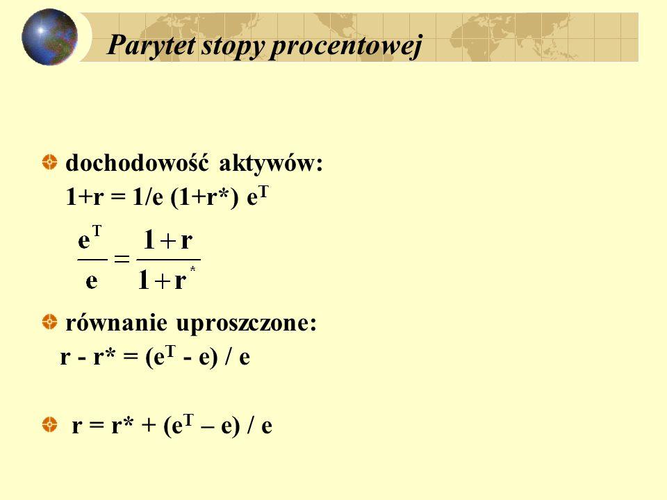 Model monetarystyczny: Założenia: ceny elastyczne (pionowa krzywa podaży); spełniony parytet siły nabywczej.
