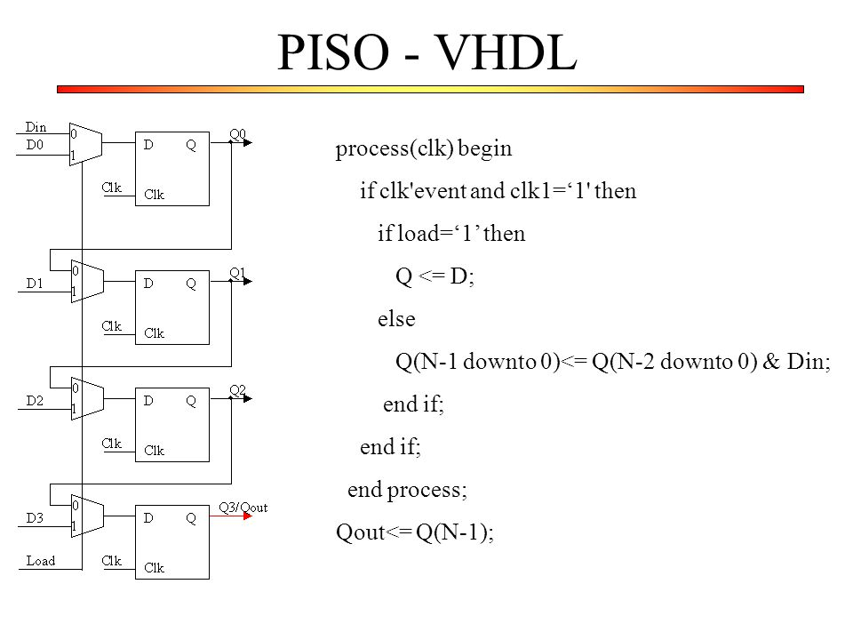 PISO - VHDL process(clk) begin if clk'event and clk1='1' then if load='1' then Q <= D; else Q(N-1 downto 0)<= Q(N-2 downto 0) & Din; end if; end proce