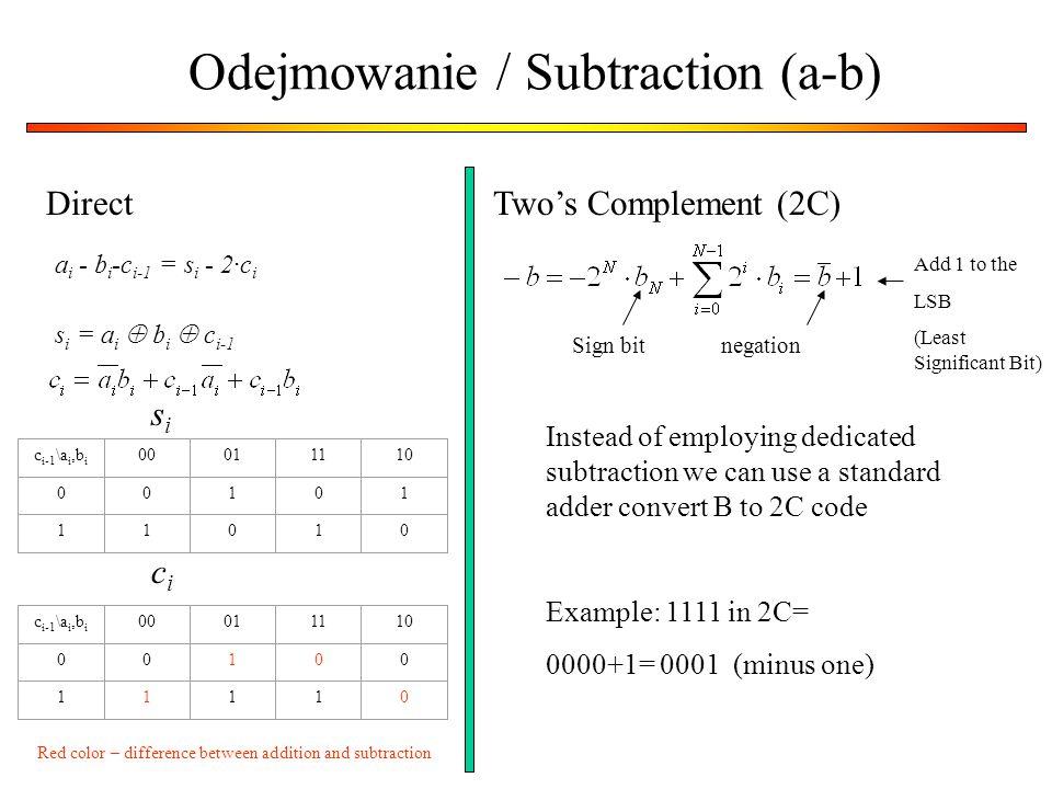 Odejmowanie / Subtraction (a-b) c i-1 \a i,b i 00011110 00101 11010 c i-1 \a i,b i 00011110 00100 11110 sisi cici a i - b i -c i-1 = s i - 2·c i s i =