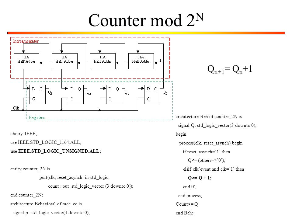 Counter mod 2 N Q n+1 = Q n +1 library IEEE; use IEEE.STD_LOGIC_1164.ALL; use IEEE.STD_LOGIC_UNSIGNED.ALL; entity counter_2N is port(clk, reset_asynch