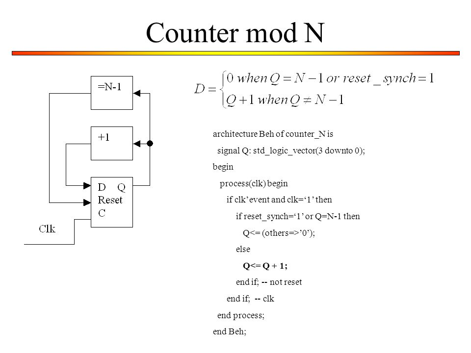 Counter mod N architecture Beh of counter_N is signal Q: std_logic_vector(3 downto 0); begin process(clk) begin if clk'event and clk='1' then if reset
