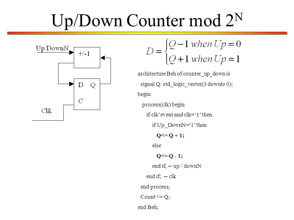 Up/Down Counter mod 2 N architecture Beh of counter_up_down is signal Q: std_logic_vector(3 downto 0); begin process(clk) begin if clk'event and clk='