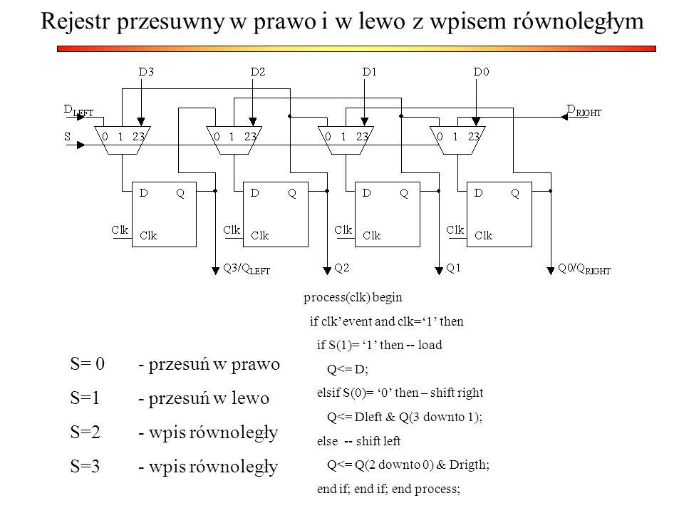 Rejestr przesuwny w prawo i w lewo z wpisem równoległym S= 0- przesuń w prawo S=1- przesuń w lewo S=2- wpis równoległy S=3- wpis równoległy process(cl