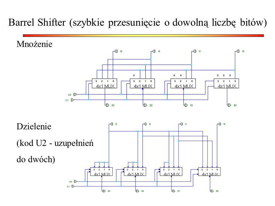 Barrel Shifter (szybkie przesunięcie o dowolną liczbę bitów) Mnożenie Dzielenie (kod U2 - uzupełnień do dwóch)
