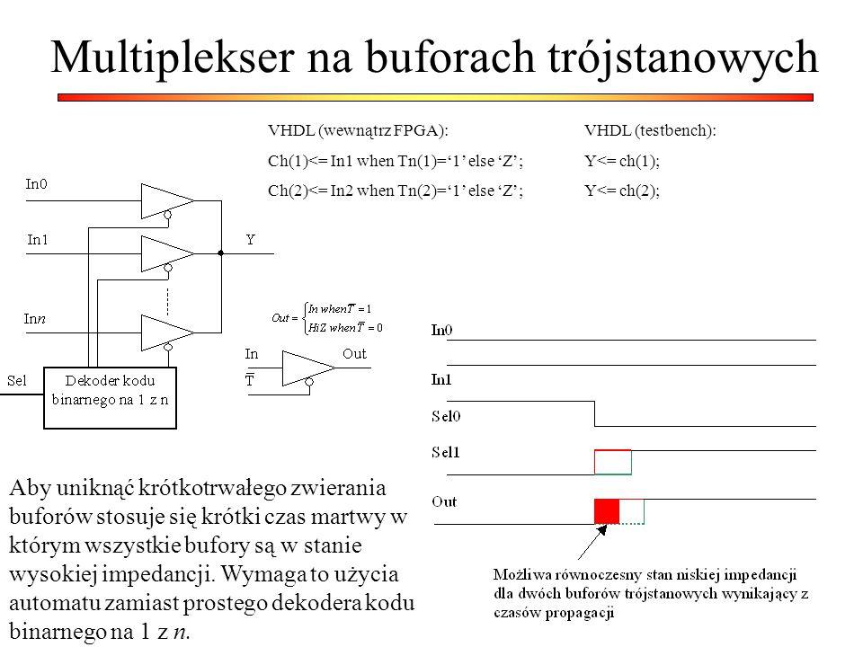 Multiplekser na bramkach OC Y= S'D 0 + SD 1 - multiplekser A + B= (A'B')' - prawo De Morgana, (Wired AND) Y= ( (S'D 0 )' (SD 1 )' )' *.ucf NET ch LOC = T3 ; NET ch PULLUP; VHDL bramka OD/OC: Ch(1) <= '0' when D0='0' else 'Z'; Ch(2)<= '0' when D1='0' else 'Z';