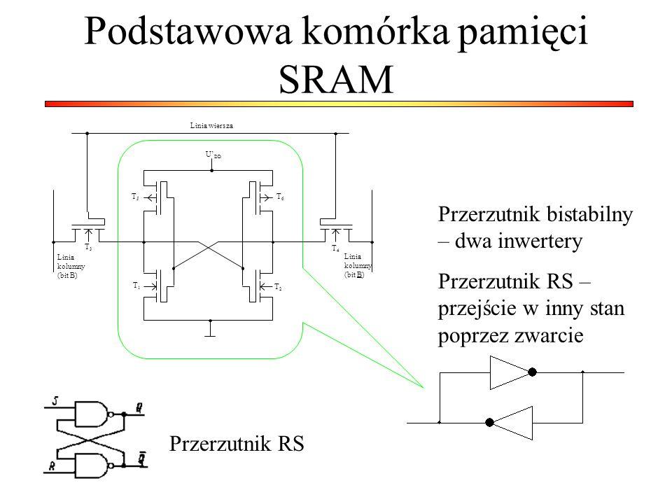 Podstawowa komórka pamięci SRAM Przerzutnik bistabilny – dwa inwertery Przerzutnik RS – przejście w inny stan poprzez zwarcie Linia wiersza Linia kolu