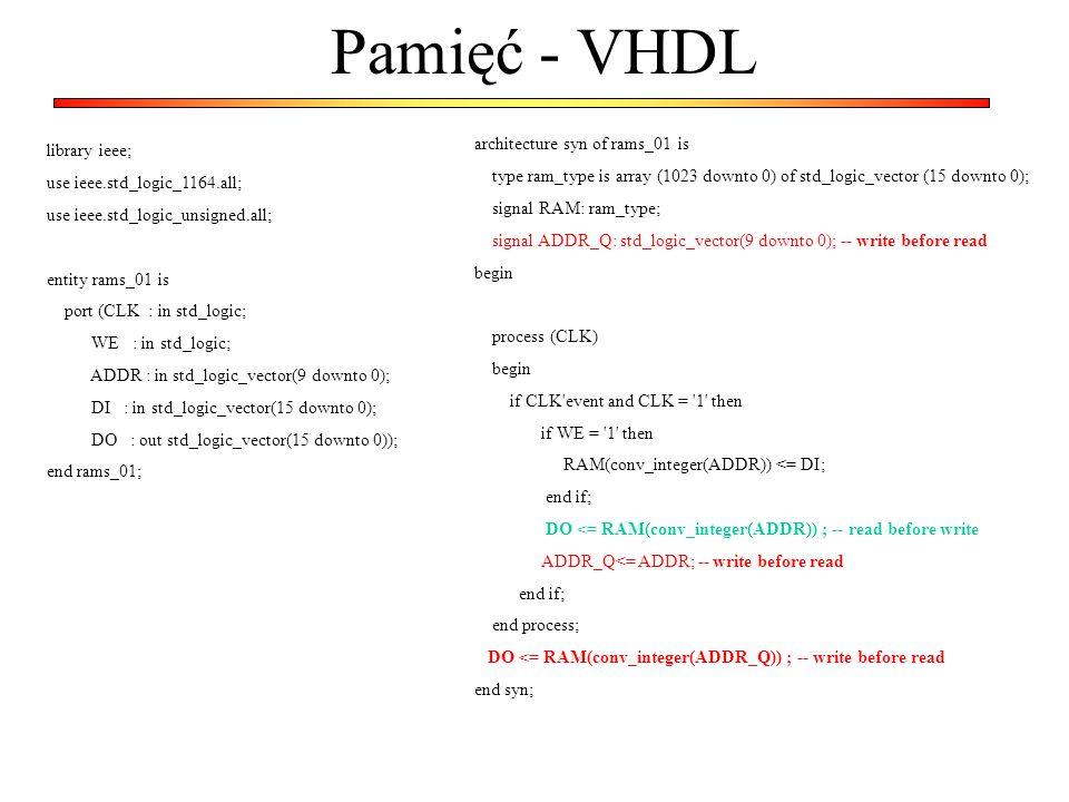 Pamięć - VHDL library ieee; use ieee.std_logic_1164.all; use ieee.std_logic_unsigned.all; entity rams_01 is port (CLK : in std_logic; WE : in std_logi