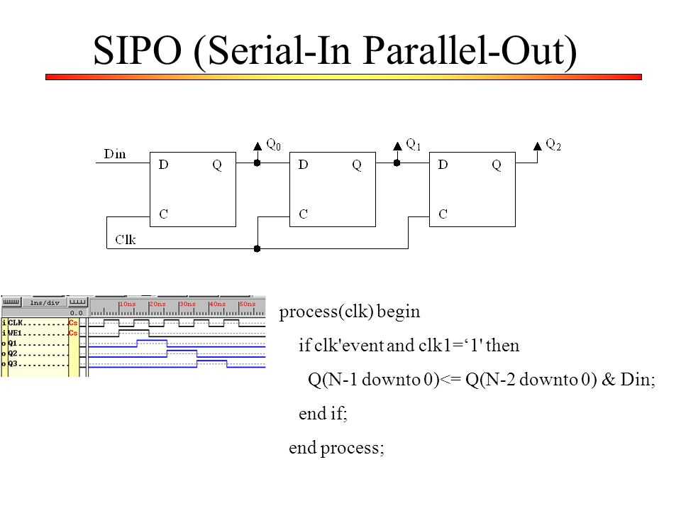 SIPO (Serial-In Parallel-Out) process(clk) begin if clk'event and clk1='1' then Q(N-1 downto 0)<= Q(N-2 downto 0) & Din; end if; end process;