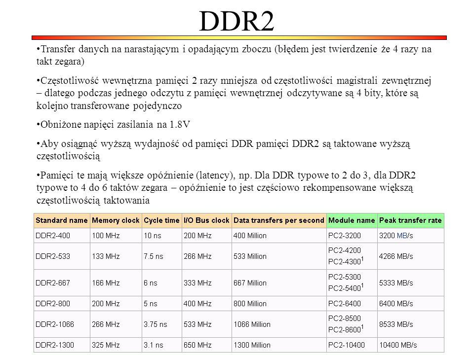 DDR2 Transfer danych na narastającym i opadającym zboczu (błędem jest twierdzenie że 4 razy na takt zegara) Częstotliwość wewnętrzna pamięci 2 razy mn