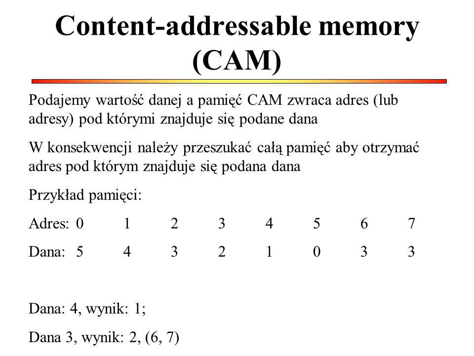Content-addressable memory (CAM) Podajemy wartość danej a pamięć CAM zwraca adres (lub adresy) pod którymi znajduje się podane dana W konsekwencji nal