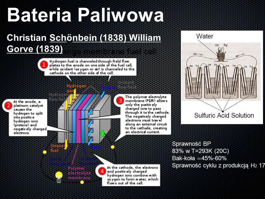 Bateria Paliwowa 42 Christian Schönbein (1838) William Gorve (1839) Sprawność BP 83% w T=293K (20C) Bak-koła ≃ 45%-60% Sprawność cyklu z produkcją H 2